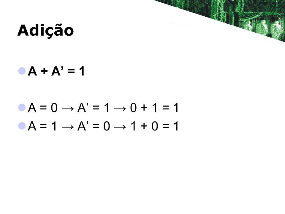 Adição A + A = 1 A = 0 A = 1 0 + 1 = 1 A = 1 A = 0 1 + 0 = 1