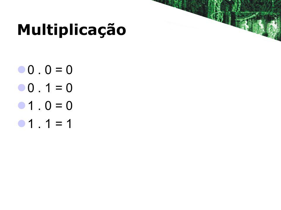 Multiplicação 0. 0 = 0 0. 1 = 0 1. 0 = 0 1. 1 = 1