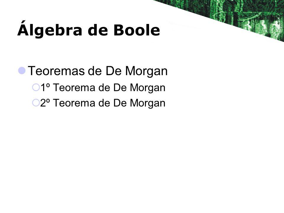 Álgebra de Boole Teoremas de De Morgan 1º Teorema de De Morgan 2º Teorema de De Morgan