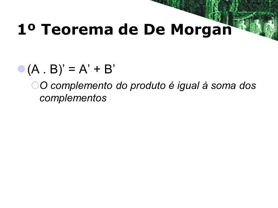 1º Teorema de De Morgan (A. B) = A + B O complemento do produto é igual à soma dos complementos