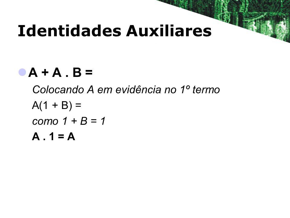 Identidades Auxiliares A + A. B = Colocando A em evidência no 1º termo A(1 + B) = como 1 + B = 1 A. 1 = A