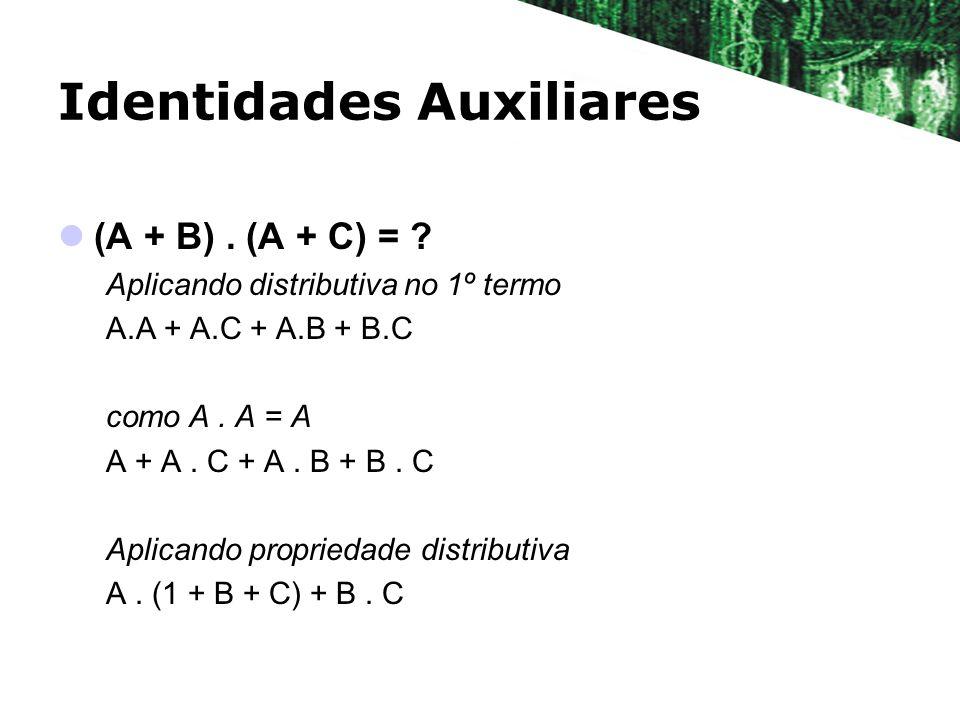Identidades Auxiliares (A + B). (A + C) = ? Aplicando distributiva no 1º termo A.A + A.C + A.B + B.C como A. A = A A + A. C + A. B + B. C Aplicando pr