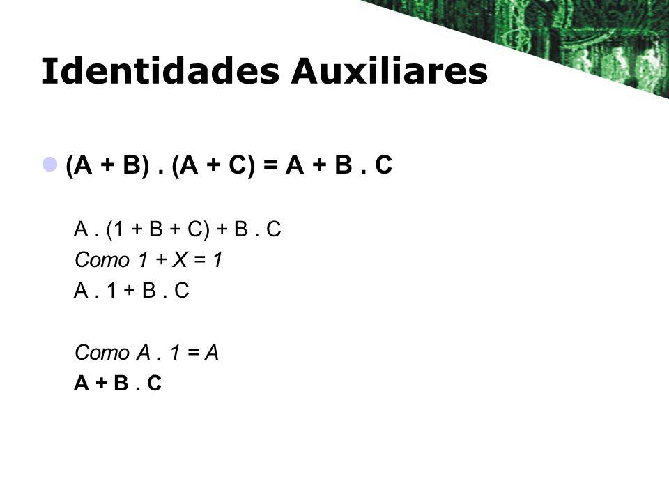 Identidades Auxiliares (A + B). (A + C) = A + B. C A. (1 + B + C) + B. C Como 1 + X = 1 A. 1 + B. C Como A. 1 = A A + B. C