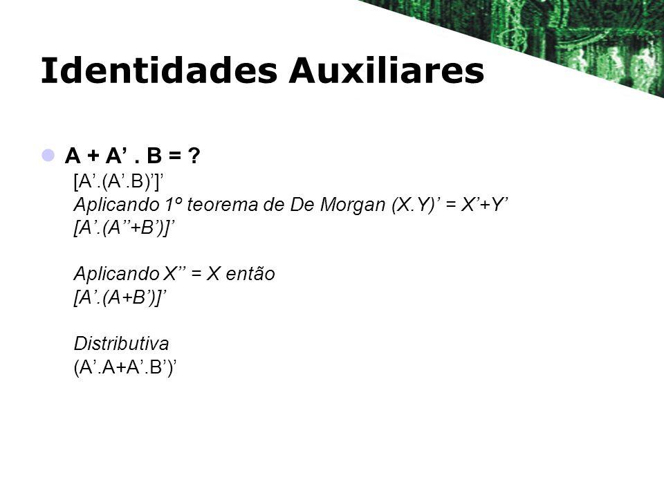 Identidades Auxiliares A + A. B = ? [A.(A.B)] Aplicando 1º teorema de De Morgan (X.Y) = X+Y [A.(A+B)] Aplicando X = X então [A.(A+B)] Distributiva (A.