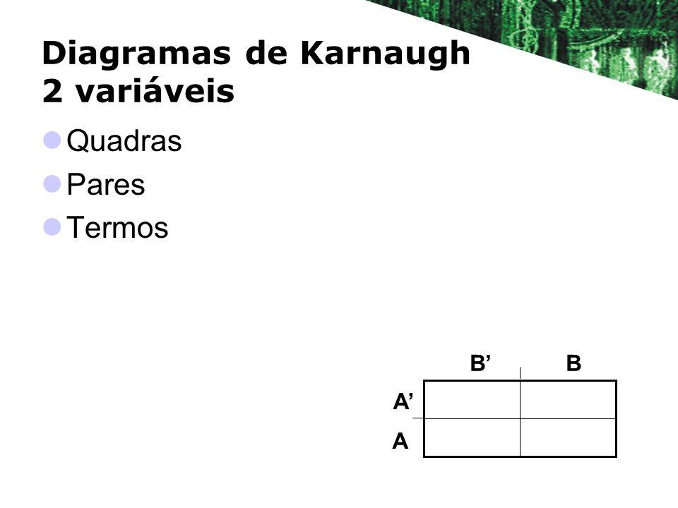 Diagramas de Karnaugh 2 variáveis Quadras Pares Termos BB A A