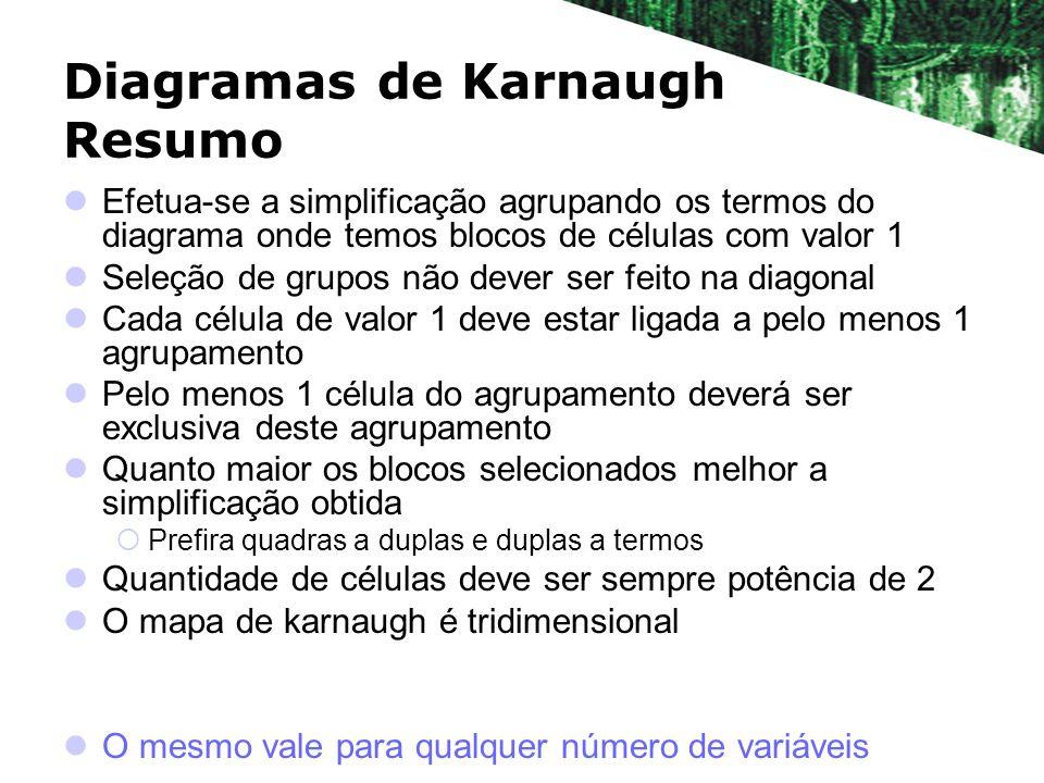 Diagramas de Karnaugh Resumo Efetua-se a simplificação agrupando os termos do diagrama onde temos blocos de células com valor 1 Seleção de grupos não