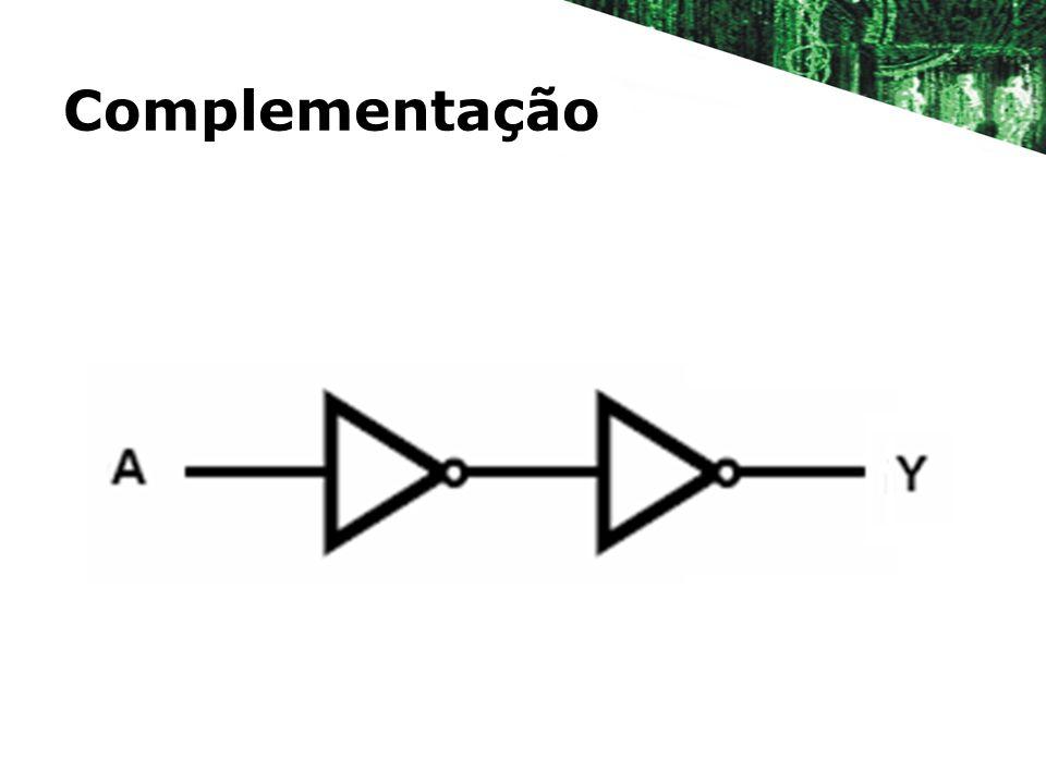 Diagramas de Karnaugh 2 variáveis Pares S=B 01 01 BB A A