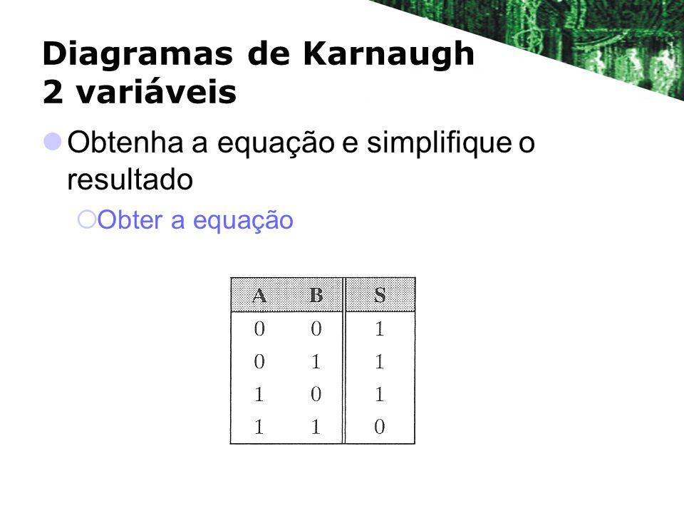 Diagramas de Karnaugh 2 variáveis Obtenha a equação e simplifique o resultado Obter a equação