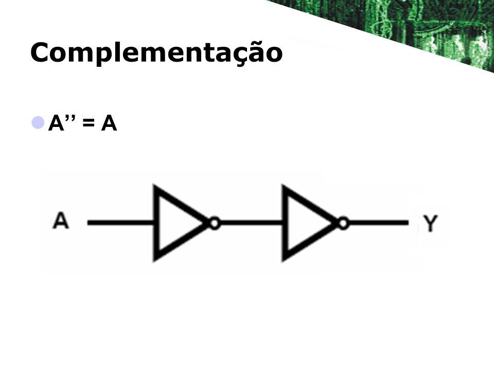 Identidades Auxiliares A + A.B = Colocando A em evidência no 1º termo A(1 + B) = como 1 + B = 1 A.