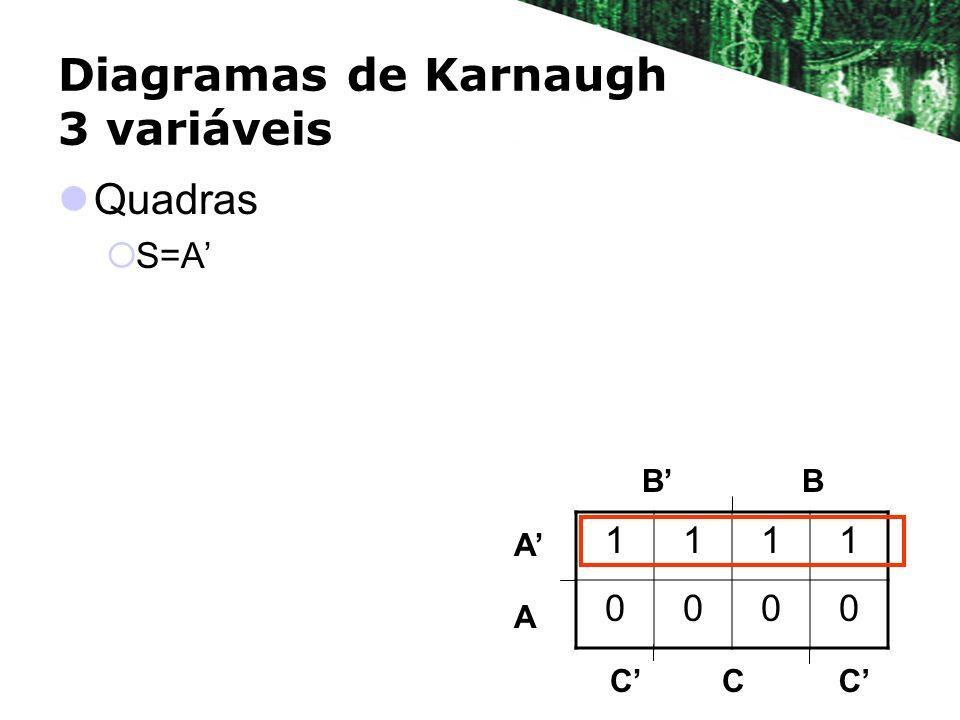 Diagramas de Karnaugh 3 variáveis Quadras S=A BB A A 1111 0000 CCC