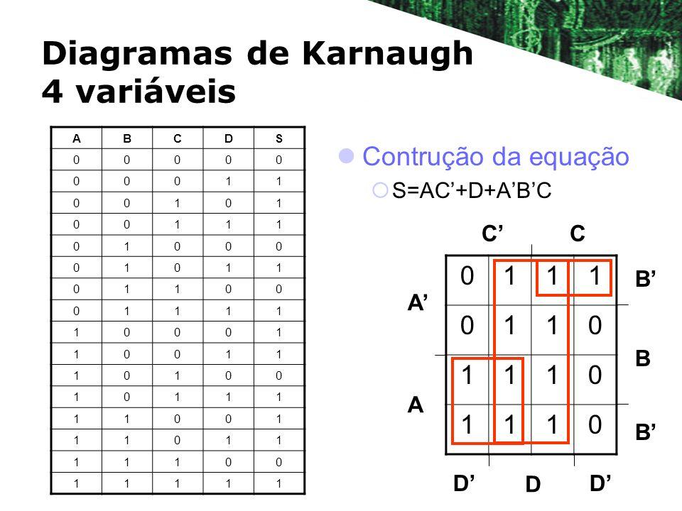 Diagramas de Karnaugh 4 variáveis ABCDS 00000 00011 00101 00111 01000 01011 01100 01111 10001 10011 10100 10111 11001 11011 11100 11111 B B A A CC D 0