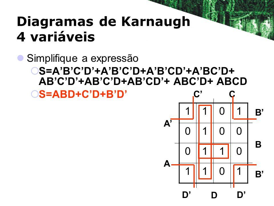 Diagramas de Karnaugh 4 variáveis B B A A CC D 1101 0100 0110 1101 B D D Simplifique a expressão S=ABCD+ABCD+ABCD+ABCD+ ABCD+ABCD+ABCD+ ABCD+ ABCD S=ABD+CD+BD