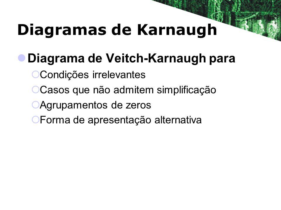 Diagramas de Karnaugh Diagrama de Veitch-Karnaugh para Condições irrelevantes Casos que não admitem simplificação Agrupamentos de zeros Forma de apres