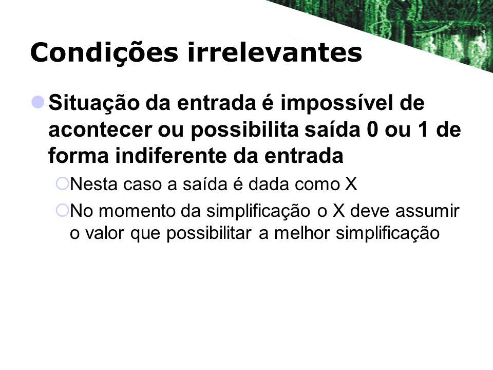 Condições irrelevantes Situação da entrada é impossível de acontecer ou possibilita saída 0 ou 1 de forma indiferente da entrada Nesta caso a saída é dada como X No momento da simplificação o X deve assumir o valor que possibilitar a melhor simplificação