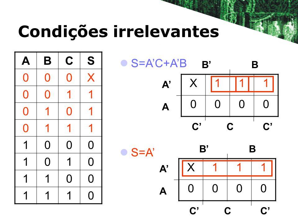 Condições irrelevantes ABCS 000X 0011 0101 0111 1000 1010 1100 1110 BB A A X111 0000 CCC BB A A X111 0000 CCC S=A S=AC+AB