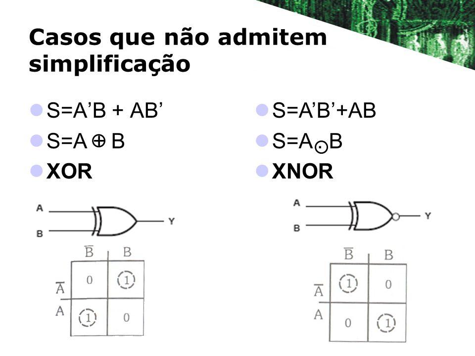 Casos que não admitem simplificação S=AB + AB S=A + B XOR S=AB+AB S=A. B XNOR