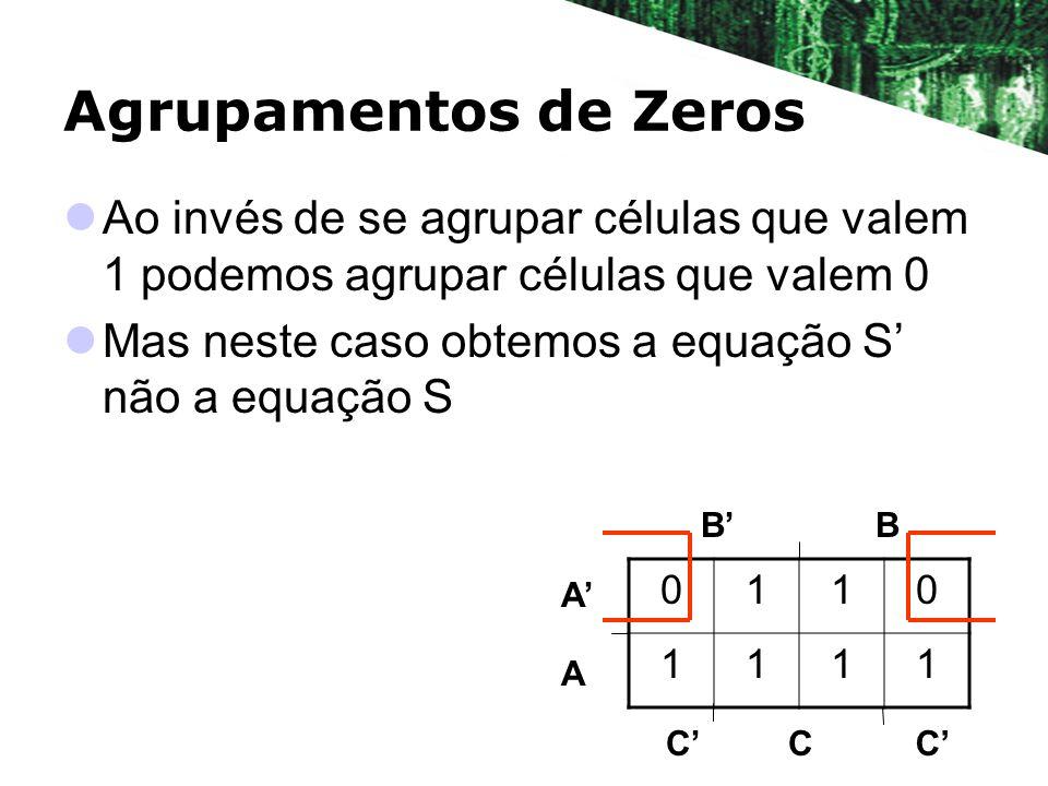 Agrupamentos de Zeros Ao invés de se agrupar células que valem 1 podemos agrupar células que valem 0 Mas neste caso obtemos a equação S não a equação