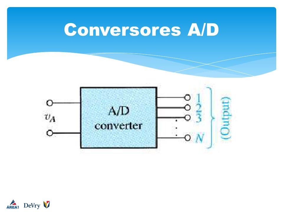 Conversores A/D