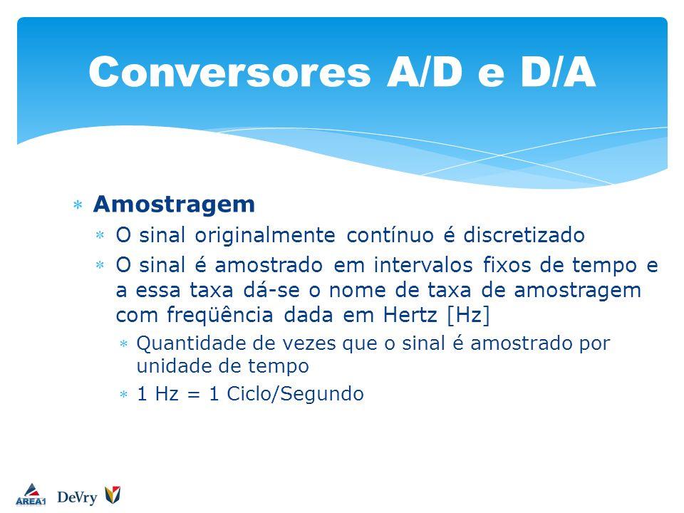 Conversores A/D e D/A Amostragem O sinal originalmente contínuo é discretizado O sinal é amostrado em intervalos fixos de tempo e a essa taxa dá-se o