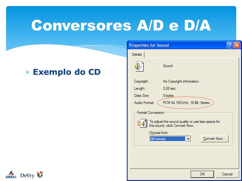Conversores A/D e D/A Exemplo do CD