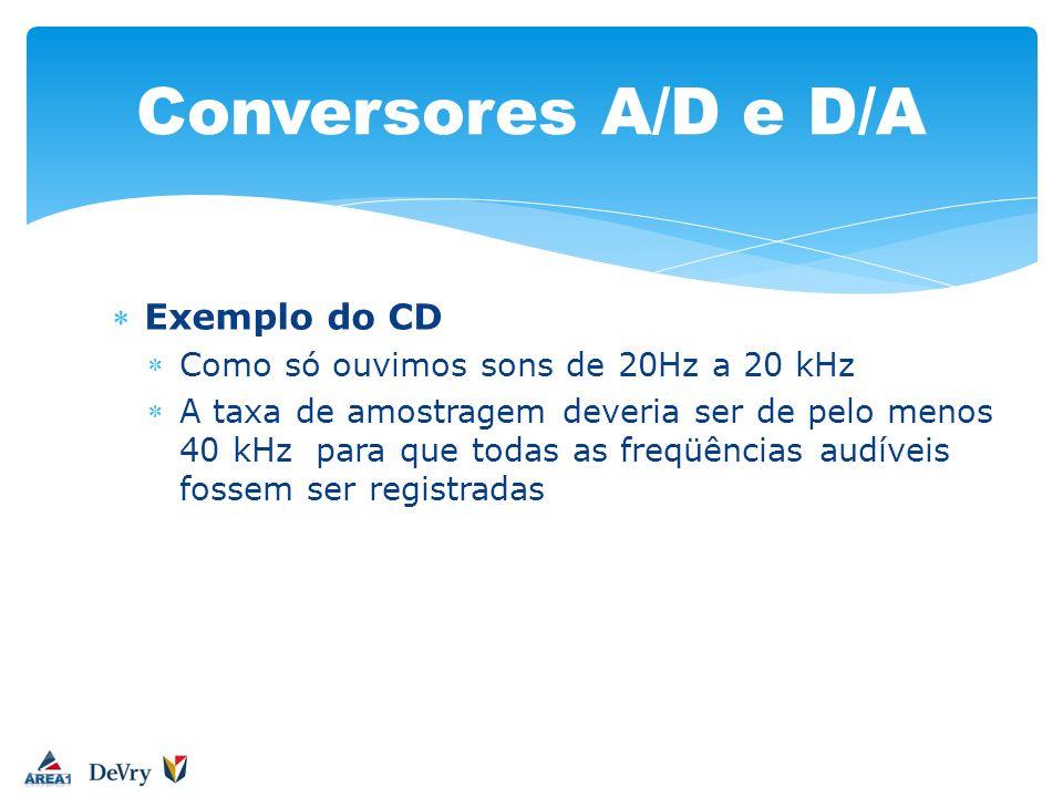 Conversores A/D e D/A Exemplo do CD Como só ouvimos sons de 20Hz a 20 kHz A taxa de amostragem deveria ser de pelo menos 40 kHz para que todas as freq