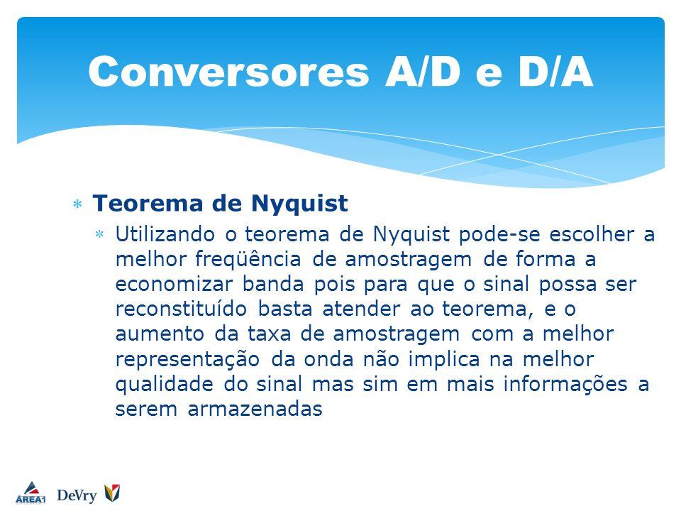 Conversores A/D e D/A Teorema de Nyquist Utilizando o teorema de Nyquist pode-se escolher a melhor freqüência de amostragem de forma a economizar band