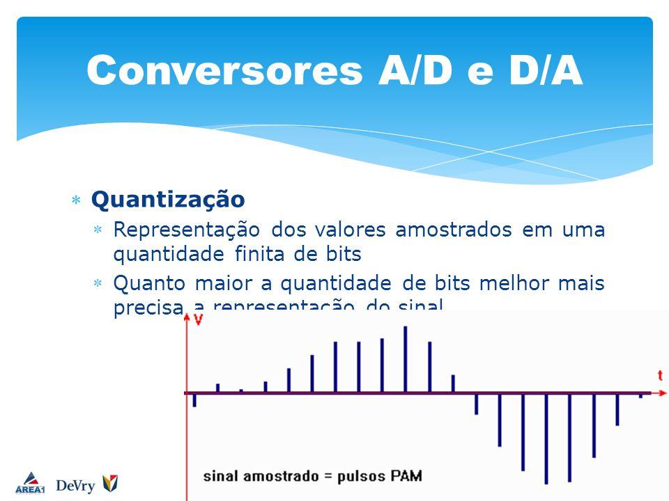 Conversores A/D e D/A Quantização Representação dos valores amostrados em uma quantidade finita de bits Quanto maior a quantidade de bits melhor mais