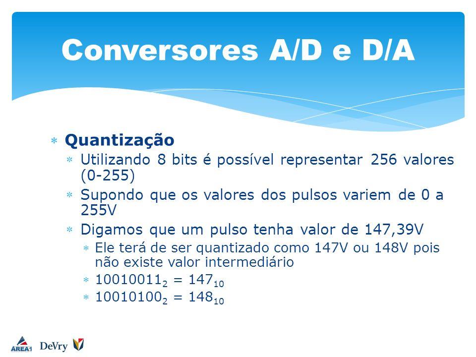 Conversores A/D e D/A Quantização Utilizando 8 bits é possível representar 256 valores (0-255) Supondo que os valores dos pulsos variem de 0 a 255V Di