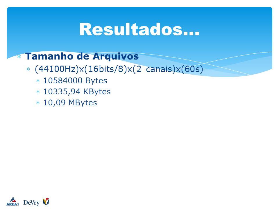 Resultados... Tamanho de Arquivos (44100Hz)x(16bits/8)x(2 canais)x(60s) 10584000 Bytes 10335,94 KBytes 10,09 MBytes