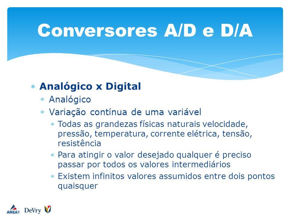 Conversores A/D e D/A Analógico x Digital Analógico Variação contínua de uma variável Todas as grandezas físicas naturais velocidade, pressão, tempera