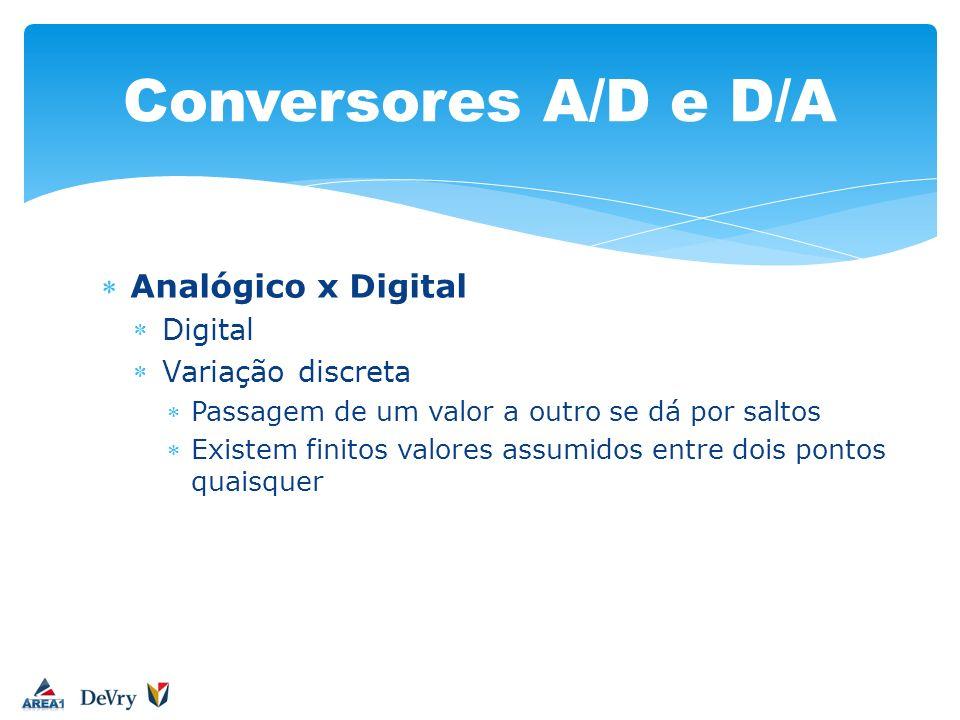 Conversores A/D e D/A Analógico x Digital Digital Variação discreta Passagem de um valor a outro se dá por saltos Existem finitos valores assumidos en
