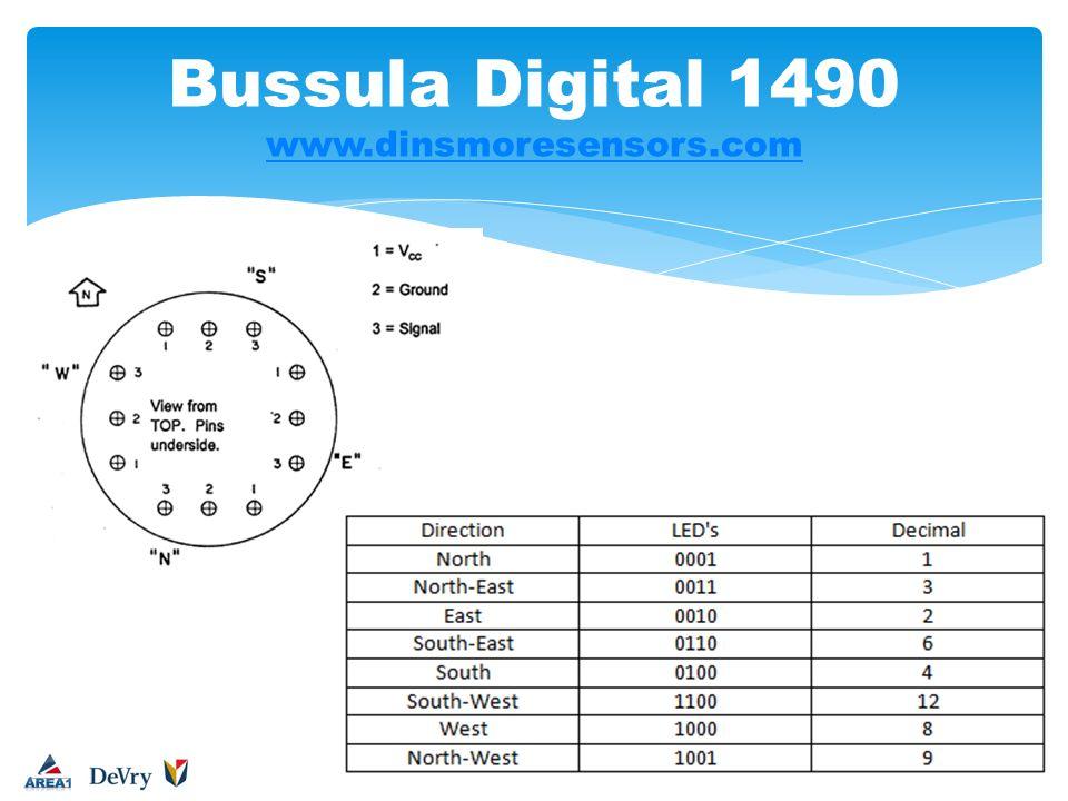 Bussula Digital 1490 www.dinsmoresensors.com www.dinsmoresensors.com