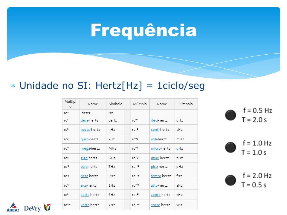 Unidade no SI: Hertz[Hz] = 1ciclo/seg Frequência Múltipl o NomeSímboloMúltiploNomeSímbolo 10 0 -hertzHz 10 1 decadeca-hertzdaHz10 –1 decideci-hertzdHz