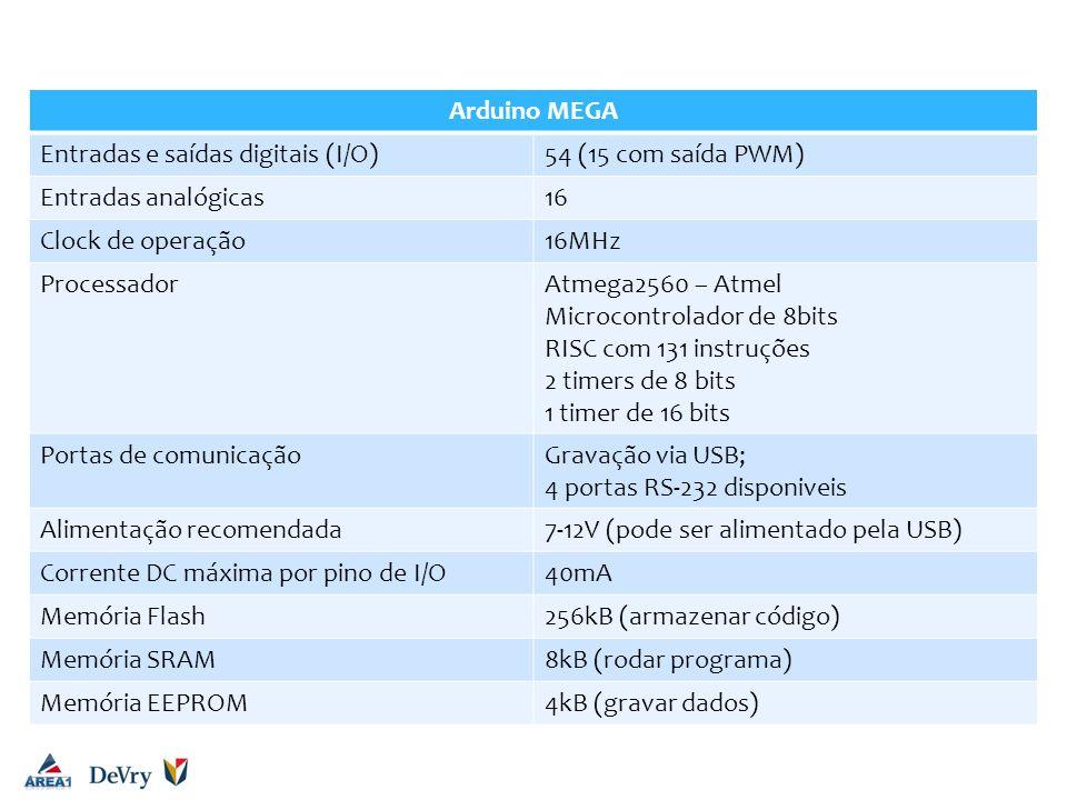 Arduino UNO Arduino MEGA Entradas e saídas digitais (I/O)54 (15 com saída PWM) Entradas analógicas16 Clock de operação16MHz ProcessadorAtmega2560 – At