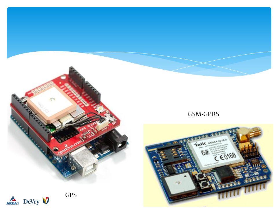 GPS GSM-GPRS
