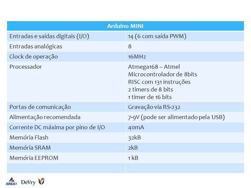 Arduino UNO Arduino MINI Entradas e saídas digitais (I/O)14 (6 com saída PWM) Entradas analógicas8 Clock de operação16MHz ProcessadorAtmega168 – Atmel