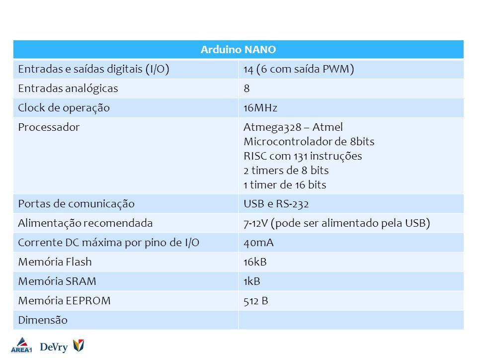 Arduino UNO Arduino NANO Entradas e saídas digitais (I/O)14 (6 com saída PWM) Entradas analógicas8 Clock de operação16MHz ProcessadorAtmega328 – Atmel