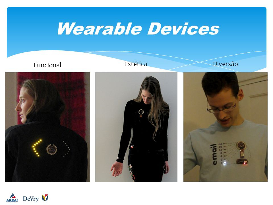 Wearable Devices Funcional EstéticaDiversão