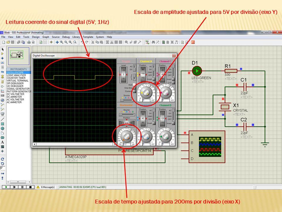 Escala de tempo ajustada para 200ms por divisão (eixo X) Escala de amplitude ajustada para 5V por divisão (eixo Y) Leitura coerente do sinal digital (