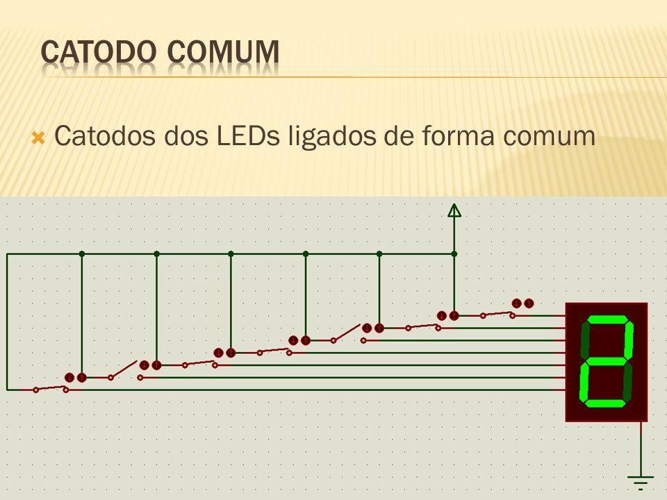 Catodos dos LEDs ligados de forma comum