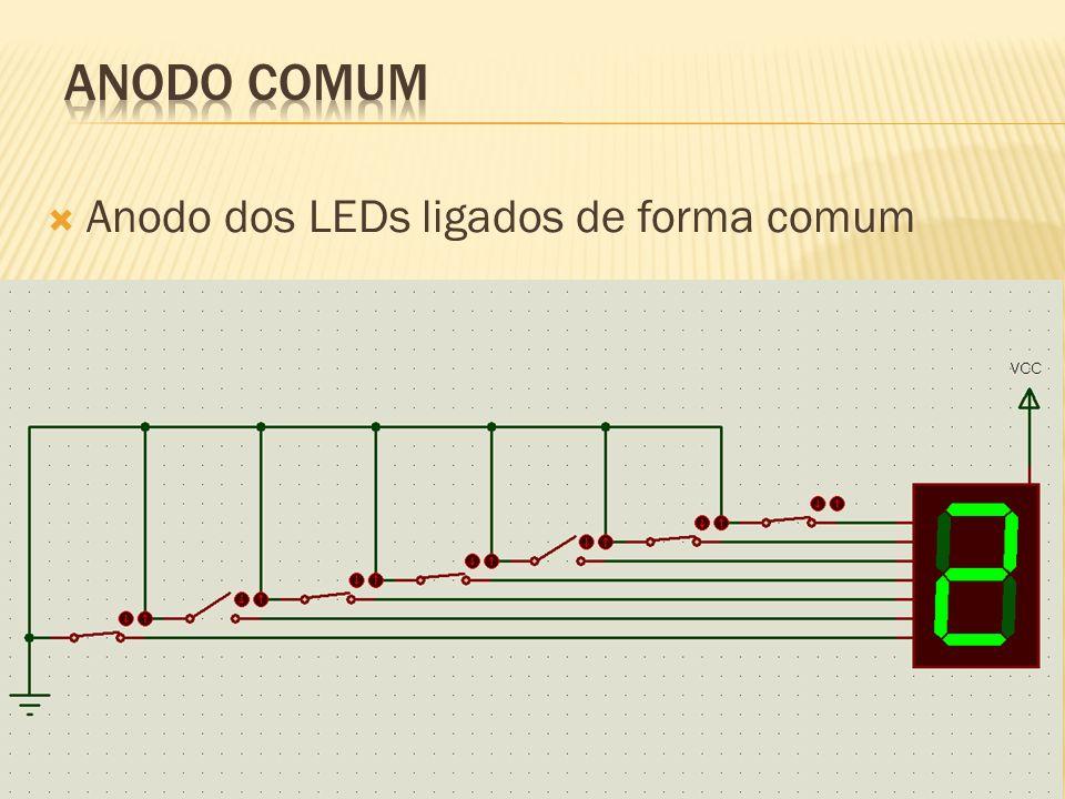 Anodo dos LEDs ligados de forma comum