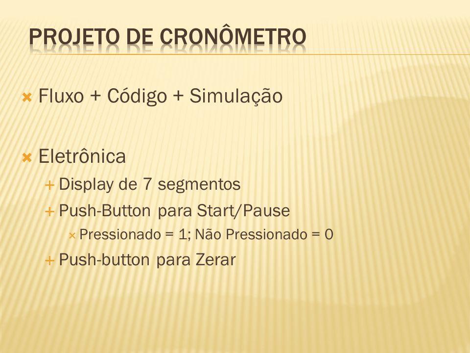 Fluxo + Código + Simulação Eletrônica Display de 7 segmentos Push-Button para Start/Pause Pressionado = 1; Não Pressionado = 0 Push-button para Zerar