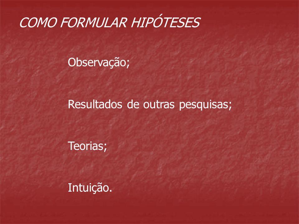 COMO FORMULAR HIPÓTESES Observação; Resultados de outras pesquisas; Teorias; Intuição.