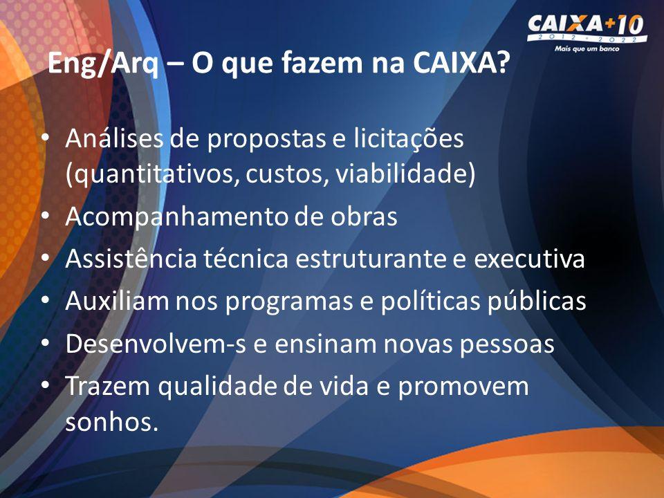 Eng/Arq – O que fazem na CAIXA? Análises de propostas e licitações (quantitativos, custos, viabilidade) Acompanhamento de obras Assistência técnica es