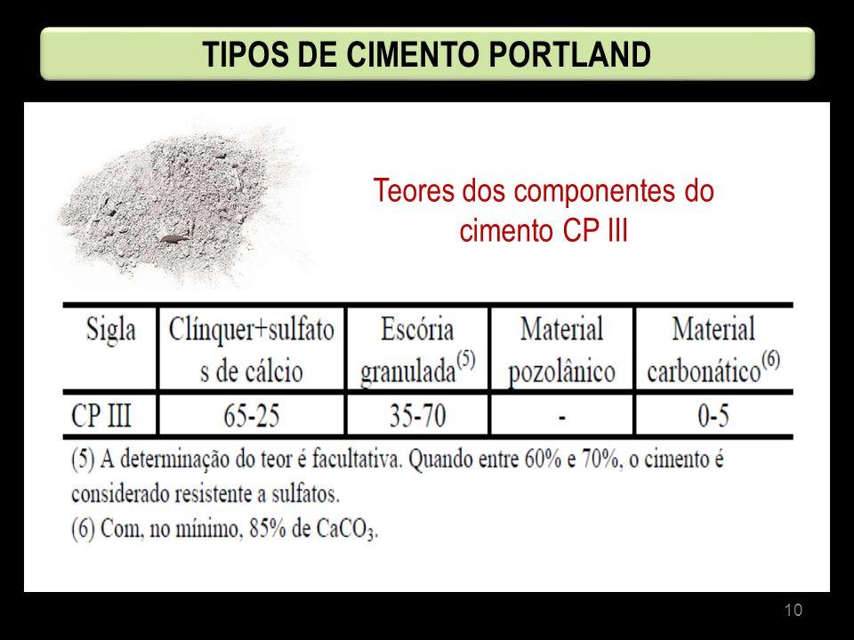 10 Teores dos componentes do cimento CP III TIPOS DE CIMENTO PORTLAND