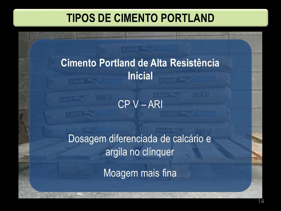 14 Cimento Portland de Alta Resistência Inicial CP V – ARI TIPOS DE CIMENTO PORTLAND Dosagem diferenciada de calcário e argila no clínquer Moagem mais
