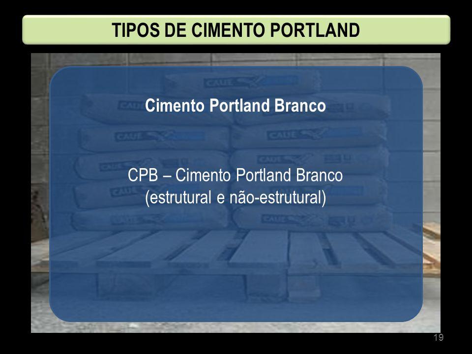 19 Cimento Portland Branco CPB – Cimento Portland Branco (estrutural e não-estrutural) TIPOS DE CIMENTO PORTLAND