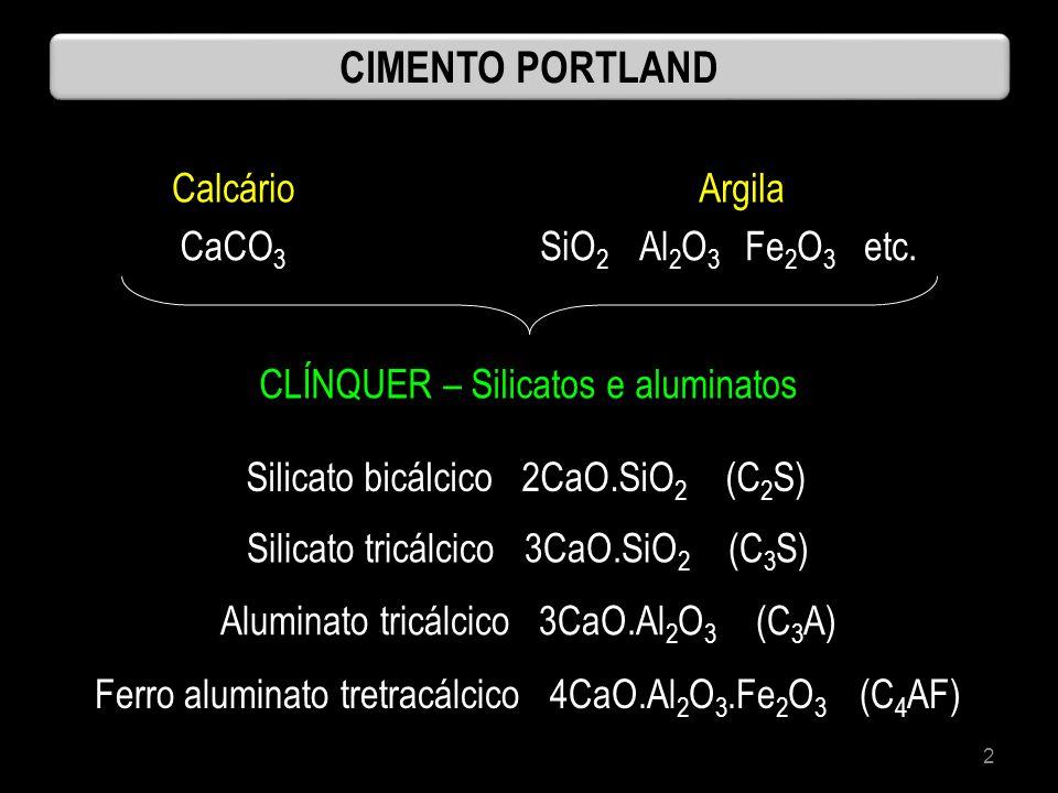 2 CIMENTO PORTLAND CaCO 3 SiO 2 Al 2 O 3 Fe 2 O 3 etc. CalcárioArgila CLÍNQUER – Silicatos e aluminatos Silicato bicálcico 2CaO.SiO 2 (C 2 S) Silicato