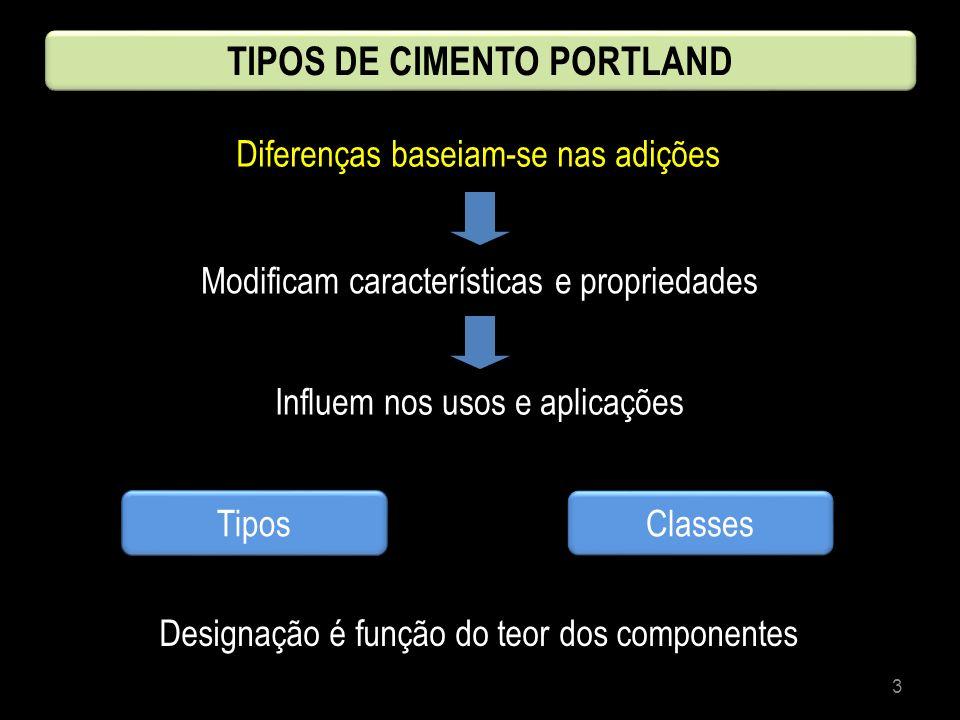 3 Diferenças baseiam-se nas adições Modificam características e propriedades Influem nos usos e aplicações Tipos Classes Designação é função do teor d