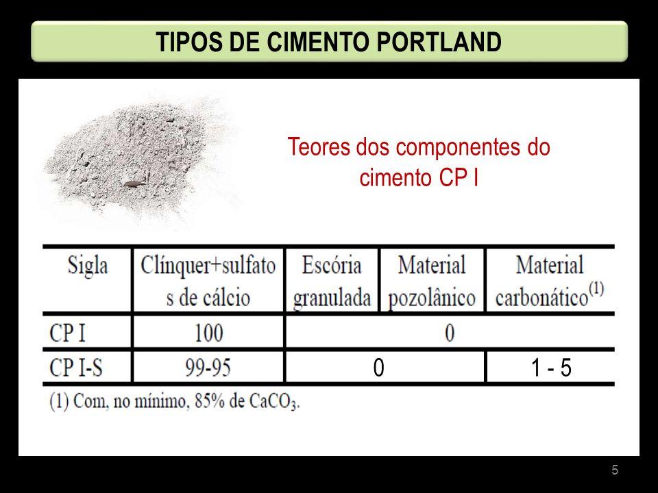 5 Teores dos componentes do cimento CP I TIPOS DE CIMENTO PORTLAND 1 - 50
